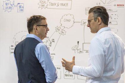 LKW-Markt: Der LKW ist nur noch Teil ganzer Mobilitätskonzepte. Für die OEMs eine Chance für neue Kundensegmente. (Foto: Messe München)
